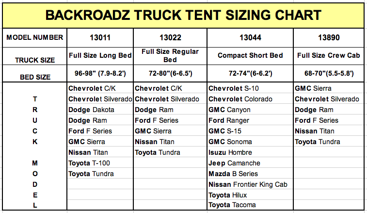 Truck Tent Size Chart